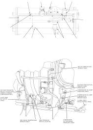 Murray 42544x8c ignition wiring diagram likewise 561542647275890571 as well 24 volt system wiring diagram together with