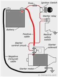 basic turn signal wiring diagram good basic ford hot rod wiring basic turn signal wiring diagram good basic ford hot rod wiring diagram