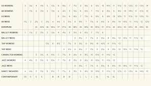 womens size 8 in europe dance size charts