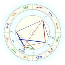 Dove Cameron Birth Chart Bonham Carter Helena Astro Databank