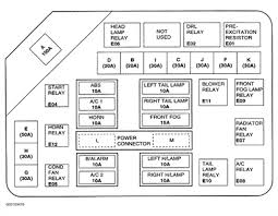2010 hyundai accent fuse box 2010 wiring diagrams online