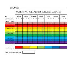Chore Chart Laundry For Developmentally Delayed Self Care Skills