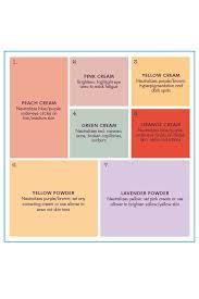 Makeup Color Corrector Chart Colour Corrector Chart