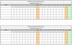 Golf Score Card Template Mini Golf Scorecard Template Beautiful Of Blank Golf Scorecard