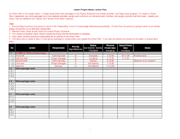 Sample Work Plans How Write An Action Plan Sample Brilliant Template Example For 22