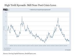 High Yield Bonds Under Pressure Seeking Alpha