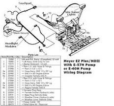 meyers snow plow wiring diagram meyers image plow wiring diagram wiring diagram schematics baudetails info on meyers snow plow wiring diagram
