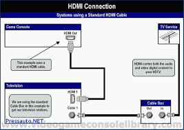 100 home network wiring design colors car wiring home ethernet wiring service at Home Ethernet Wiring