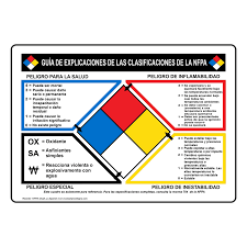 Nfpa 704 Nfpa Classification Explanation Sign Nfpa Chart 2 Spanish