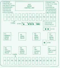 1988 bmw e30 wiring diagrams wiring diagram libraries 1989 bmw 325is fuse box wiring diagrams u20221989 bmw 325i fuse box diagram 30 wiring