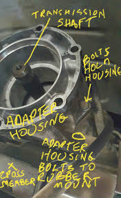gmc sierra 1500 questions speedometer doesn't work and 2001 Chevy Fuel Filter at 2001 Chevy Np246 Transfer Case Wiring Harness