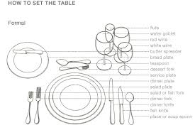 formal dining table setting. Examples Of Proper Table Setting Pictures To Pin On Formal Dining C