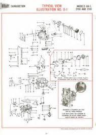 similiar holley diagram keywords holley carburetor parts diagram furthermore ford truck wiring diagrams