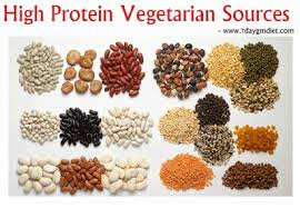 Low Calorie High Protein Indian Diet To Lose Weight Veg Non