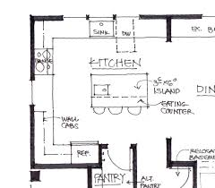 Kitchen Design Planning Enchanting Kitchen Design Planning Tool Kitchenamerikatk