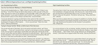 avoiding hospitalizations from nursing homes geriatrics jama avoiding hospitalizations from nursing homes geriatrics jama internal medicine the jama network