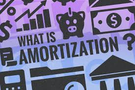 Loan Amortizer What Is Amortization And How Do You Use It To Pay Off Loans