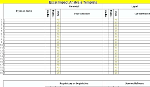 excel financial analysis template impact assessment template business impact analysis plan template