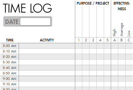 time management log faudzil blogspot com time management sample of time management log
