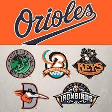 Afiliados Do Baltimore Orioles Orioles Aaa Norfolk