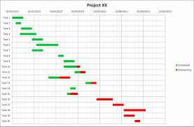 Gantt Chart Template Google Docs Then Excel 2007
