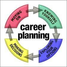 career plan career planning survey career assessment iresearchnet