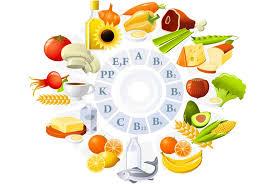 Risultati immagini per vitamine del gruppo B