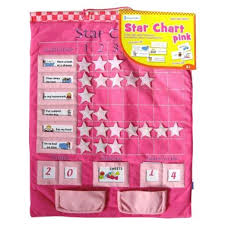 Fiesta Crafts Star Chart Fiesta Crafts Star Chart Wall Hanging Blue