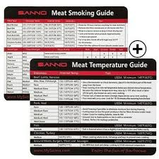 Bbq Temperature Chart Guide Smoking Meat Temperature Magnet Chart Outdoor Kitchen