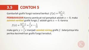 Soal & pembahasan matematika sd, smp & sma. 3 5 Contoh 5 Menggambar Grafik Fungsi Rasional Youtube