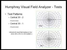 Visual Field Chart Interpretation Visual Fields And Humphrey Visual Field Interpretation As In