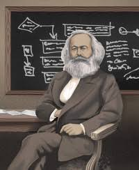 exploring the karl marx conflict theory one kind of conflict theory was created by karl marx