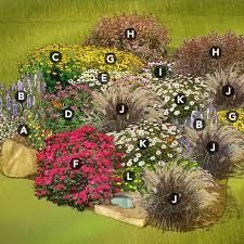 north central garden plan