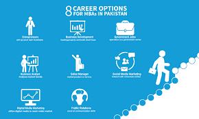 Best Jobs For Mba 8 Best Career Options For Mbas In Pakistan Brandsynario