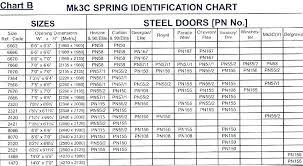 what size is a standard garage door garage door sizes chart stunning industrial garage door dimensions