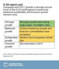 Grading Chart Chart Of The Week Grading The G 20 On Its Growth Goals