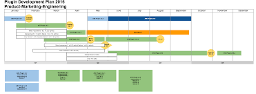 Confluence Timeline Chart 3 Free Templates For Better Project Management