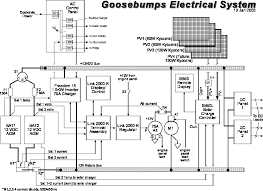 electrical system details distribution system