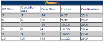 Resource Center Skate Size Chart