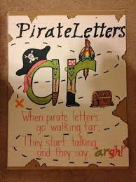 Anchor Charts Custom Bossy R Anchor Chart By Alex DePaolo Rcontrolled Vowels Anchor