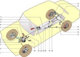 Реферат Конструкция и расчет легкового автомобиля ВАЗ  Конструкция и расчет легкового автомобиля ВАЗ 2106