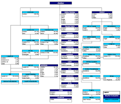 Pepsico Organizational Chart 2017 Abvform20f_2011 Htm Generated By Sec Publisher For Sec Filing
