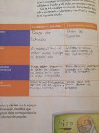 En día, por lo que este libro libro sep español contestado sexto es muy interesante y vale la pena leerlo. Pag 132 Contestada Del Libro De Espanol De Sexto Grado Brainly Lat