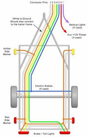 wiring for sabs south african bureau of standards 7 pin trailer single axle trailer wiring diagram