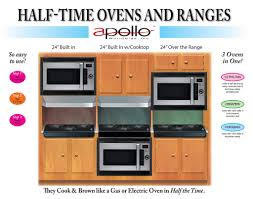 24 over the range microwave. Contemporary Range 24 Inside 24 Over The Range Microwave R
