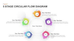 Step Chart In Powerpoint 5 Step Circular Flow Diagram Template For Powerpoint Keynote