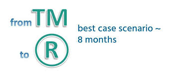 Trademark Registration Costs And Timeline Creative Law Center