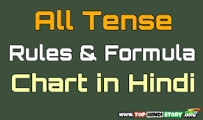 All Tense Chart In Hindi Rules Formula And Pdf With Examples