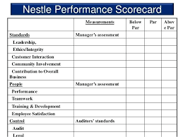 employee performance scorecard template excel balanced scorecard template excel hospital medium size of