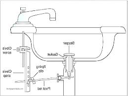 drain stopper lever delta bathtub drain trip lever stuck